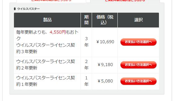 trend-price1