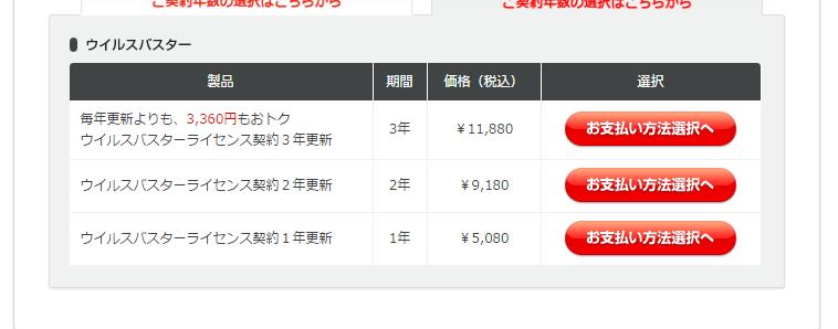 trend-price2